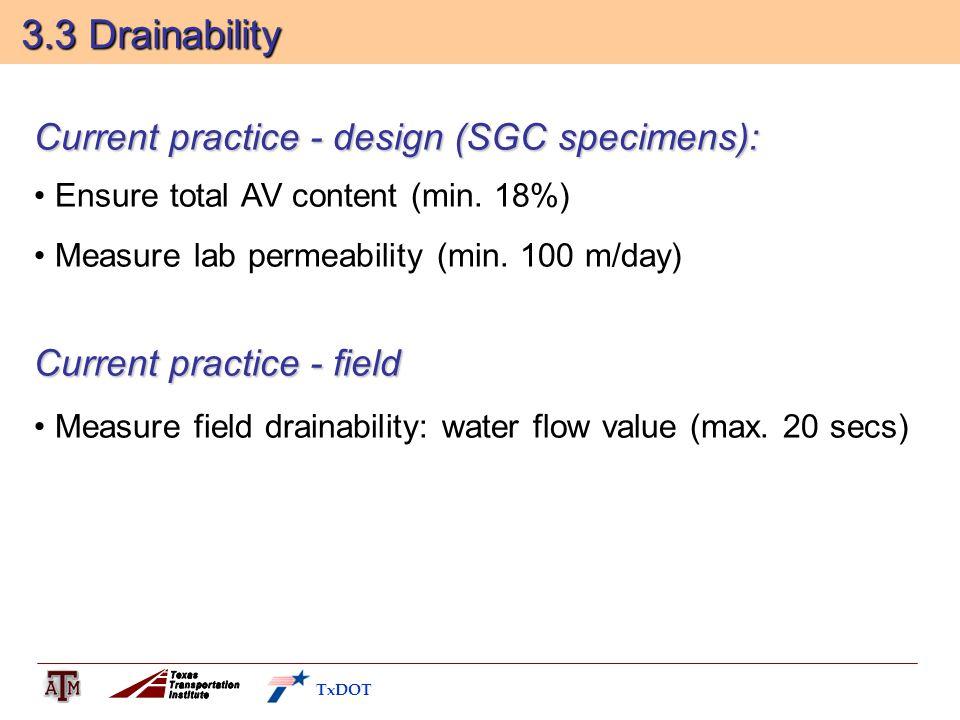 TxDOT 3.3 Drainability 3.3 Drainability Current practice - design (SGC specimens): Ensure total AV content (min.
