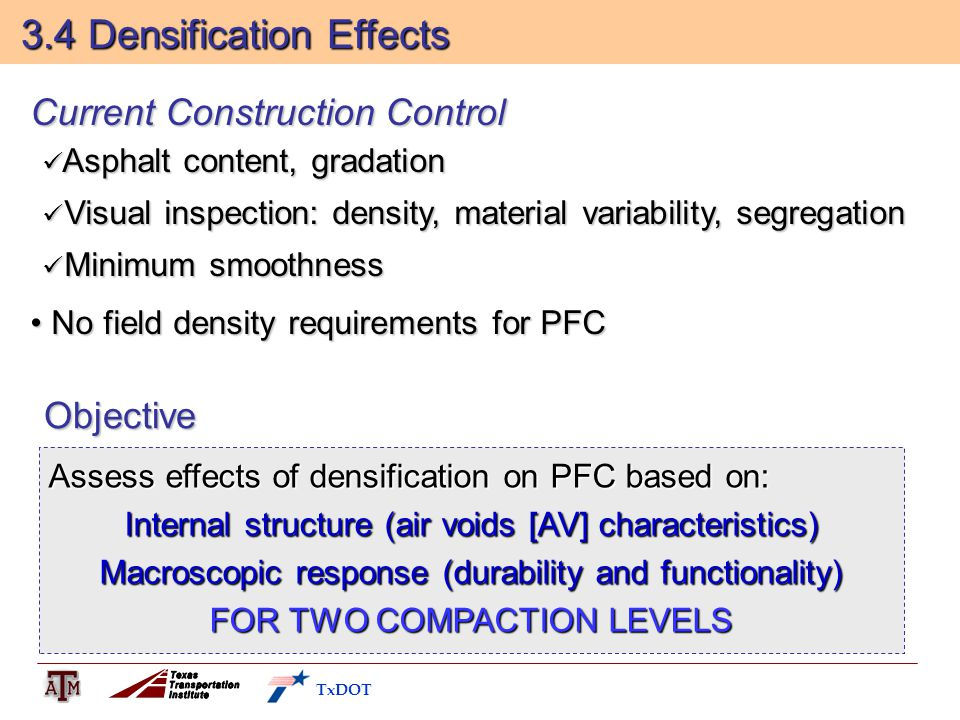 Current Construction Control Asphalt content, gradation Asphalt content, gradation Visual inspection: density, material variability, segregation Visual inspection: density, material variability, segregation Minimum smoothness Minimum smoothness No field density requirements for PFC No field density requirements for PFC Assess effects of densification on PFC based on: Internal structure (air voids [AV] characteristics) Macroscopic response (durability and functionality) FOR TWO COMPACTION LEVELS Objective TxDOT 3.4 Densification Effects 3.4 Densification Effects
