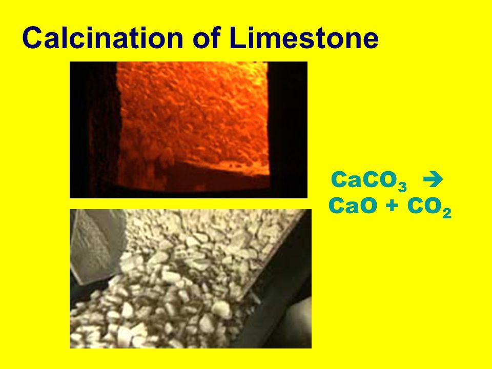 Calcination of Limestone CaCO 3  CaO + CO 2