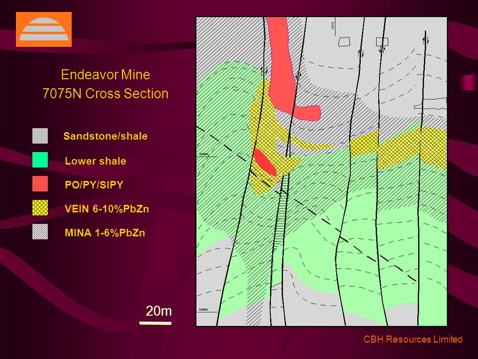 CBH Resources Limited Endeavor Mine 7075N Cross Section Sandstone/shale Lower shale PO/PY/SIPY VEIN 6-10%PbZn MINA 1-6%PbZn 20m