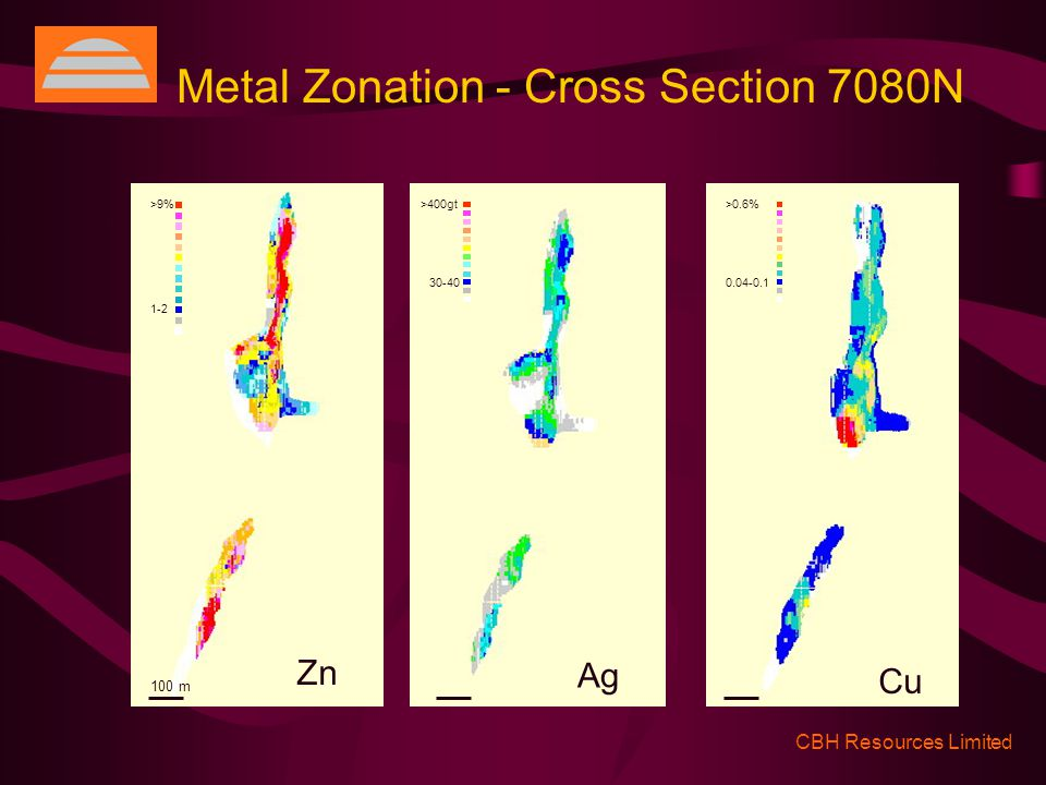 CBH Resources Limited Metal Zonation - Cross Section 7080N Cu 0.04-0.1 >0.6% Ag 30-40 >400gt Zn 1-2 >9% 100 m