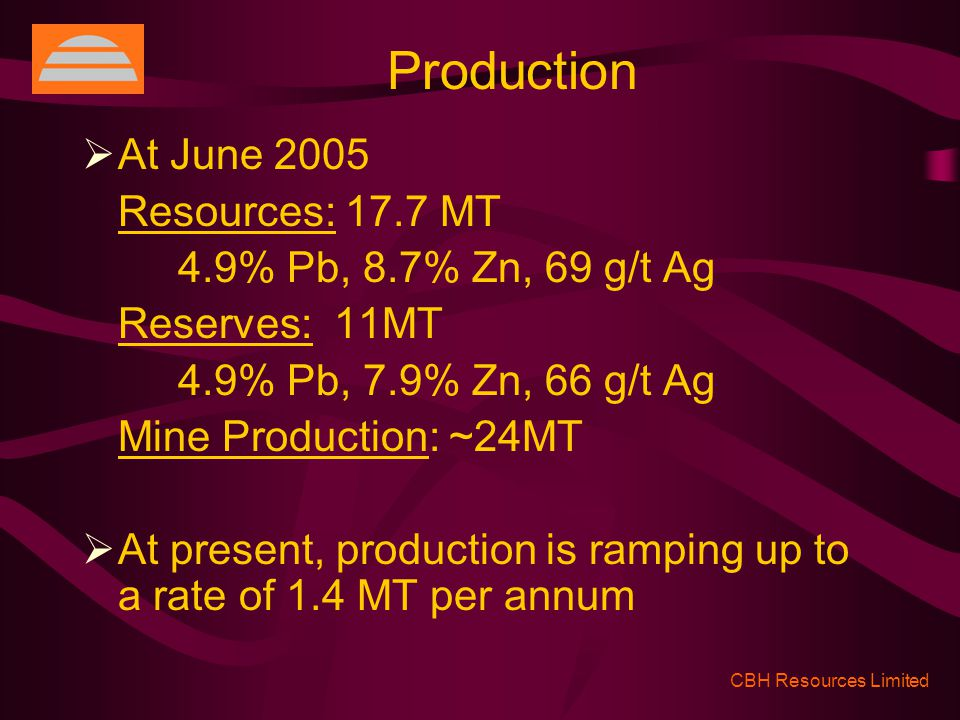 CBH Resources Limited  At June 2005 Resources: 17.7 MT 4.9% Pb, 8.7% Zn, 69 g/t Ag Reserves: 11MT 4.9% Pb, 7.9% Zn, 66 g/t Ag Mine Production: ~24MT  At present, production is ramping up to a rate of 1.4 MT per annum Production