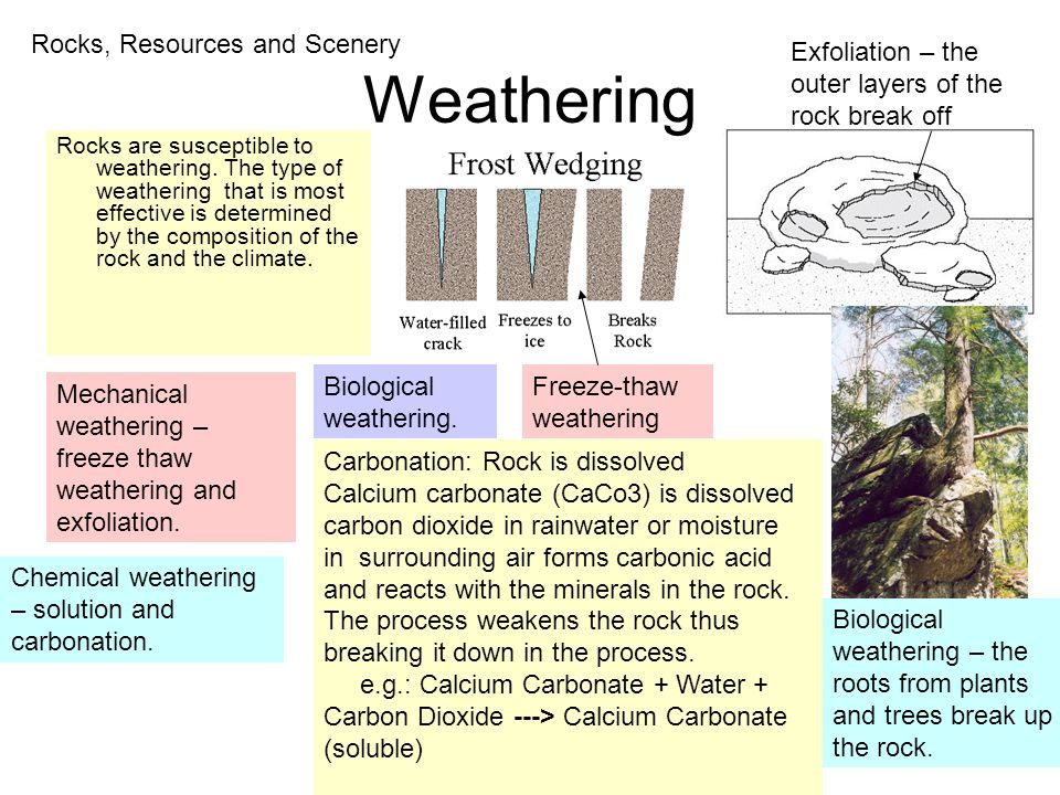 Weathering Rocks are susceptible to weathering.
