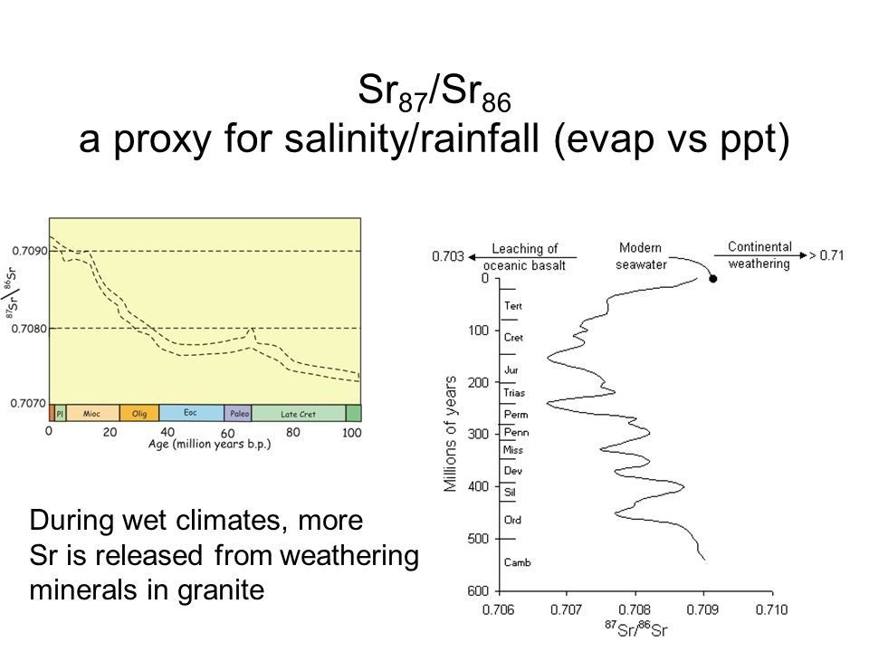 Sr 87 /Sr 86 a proxy for salinity/rainfall (evap vs ppt) During wet climates, more Sr is released from weathering minerals in granite