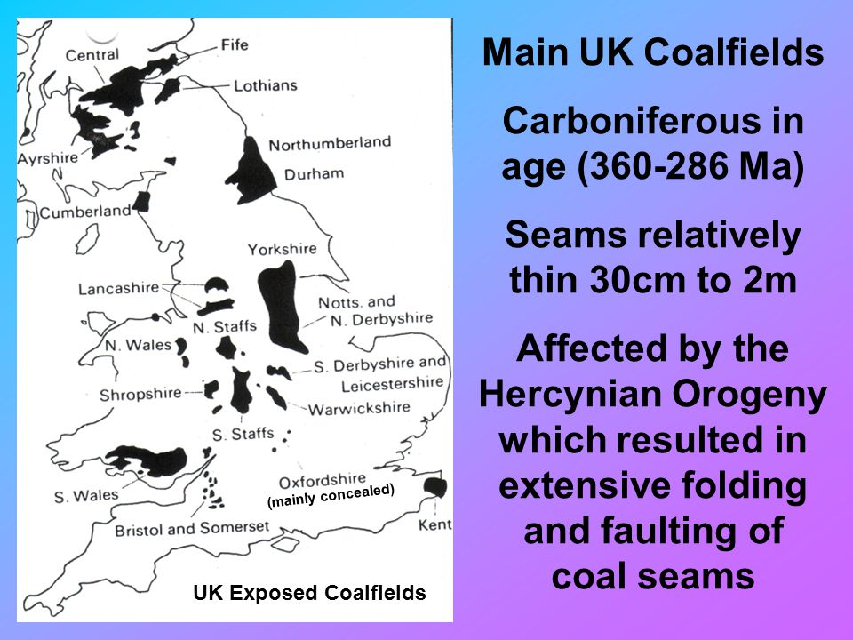 Main UK Coalfields Carboniferous in age (360-286 Ma) Seams relatively thin 30cm to 2m Affected by the Hercynian Orogeny which resulted in extensive folding and faulting of coal seams (mainly concealed) UK Exposed Coalfields