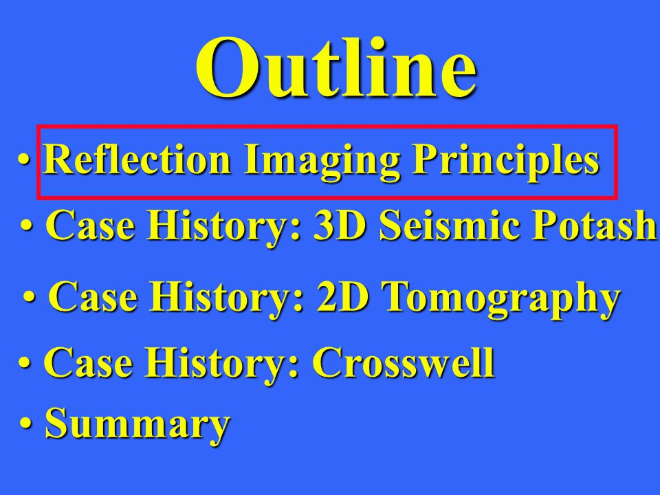 Outline Reflection Imaging Principles Reflection Imaging Principles Case History: 3D Seismic Potash Case History: 3D Seismic Potash Case History: 2D T