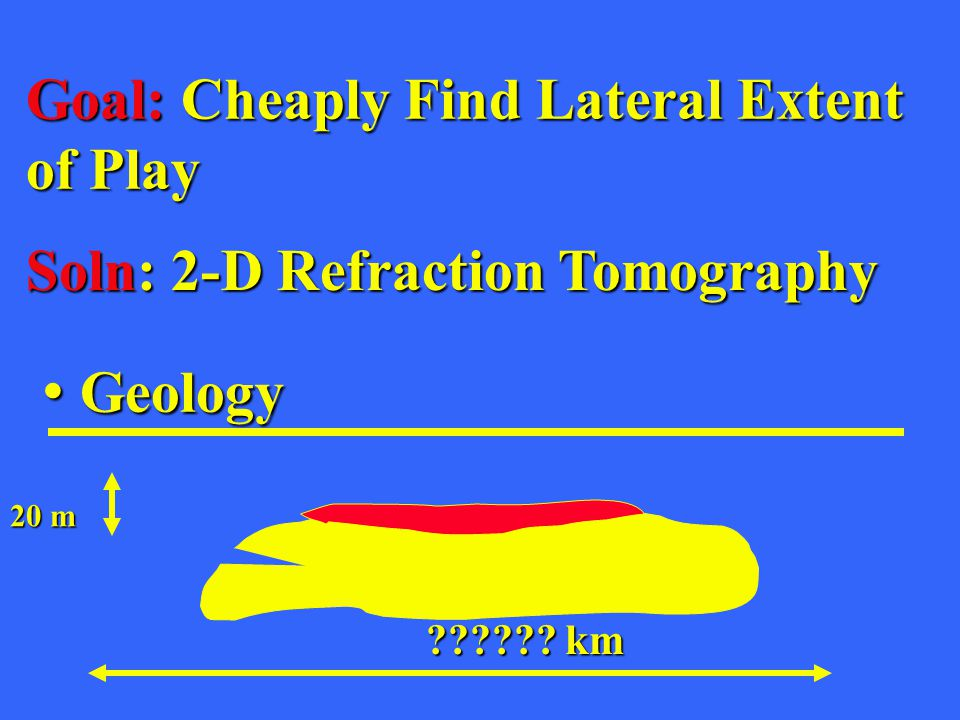Goal: Cheaply Find Lateral Extent of Play Geology Geology ?????? km 20 m Soln: 2-D Refraction Tomography