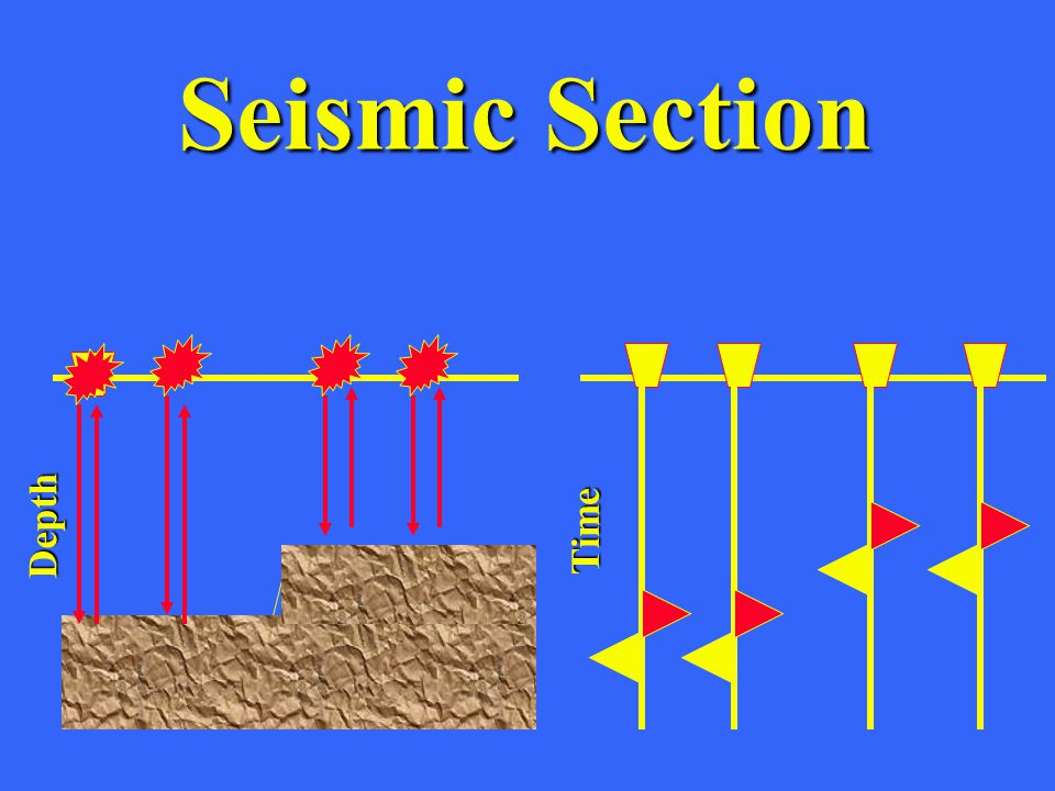 Seismic Section Depth Time