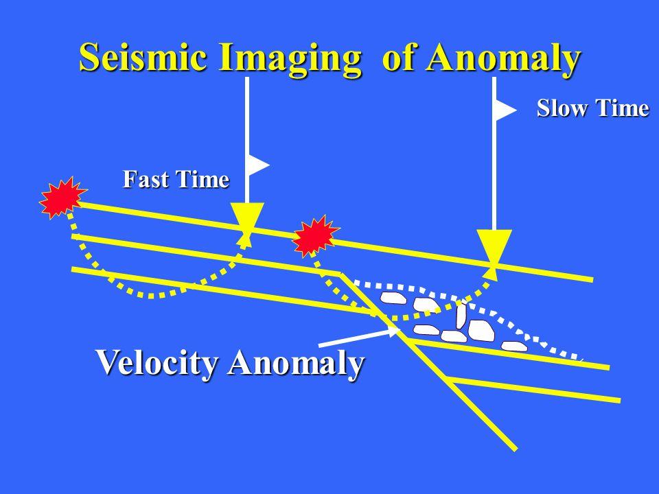 Seismic ImagingofAnomaly Seismic Imaging of Anomaly Velocity Anomaly Fast Time Slow Time