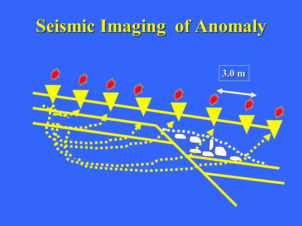 Seismic ImagingofAnomaly Seismic Imaging of Anomaly 3.0 m