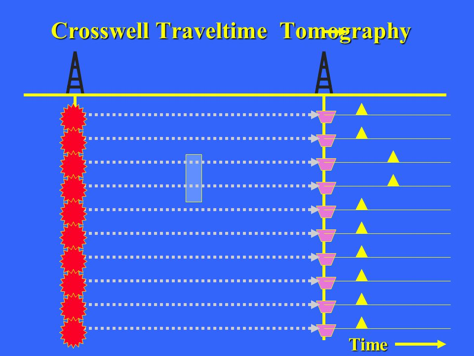 Crosswell Traveltime Tomography Time
