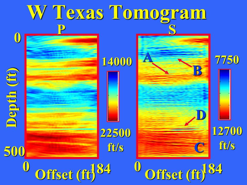 B A C D 0 184 Offset (ft) Depth (ft) 0 500 P 0 184 Offset (ft) S 14000 22500ft/s 7750 12700ft/s W Texas Tomogram