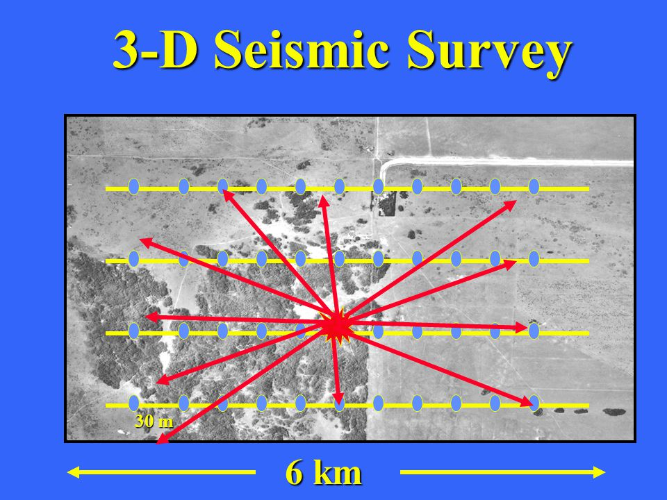3-D Seismic Survey 6 km 30 m