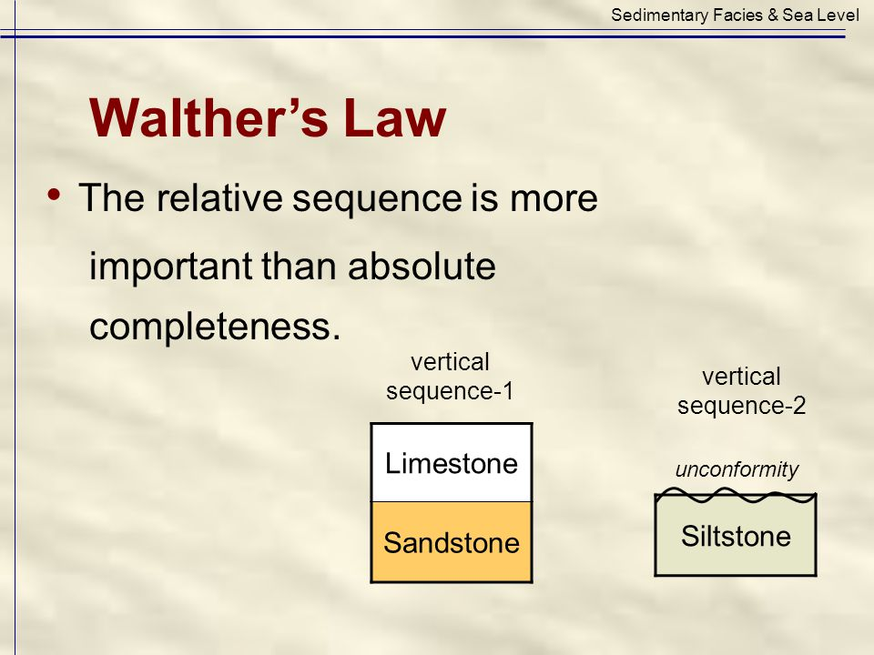 The relative sequence is more important than absolute completeness. Sedimentary Facies & Sea Level Walther's Law Limestone Sandstone vertical sequence