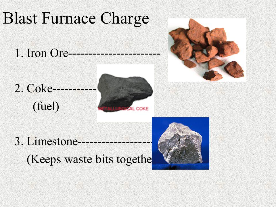 Blast Furnace Charge 1. Iron Ore----------------------- 2.