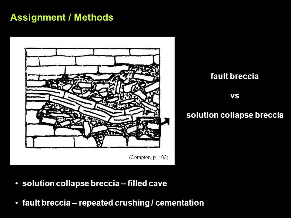 fault breccia vs solution collapse breccia Assignment / Methods (Compton, p.