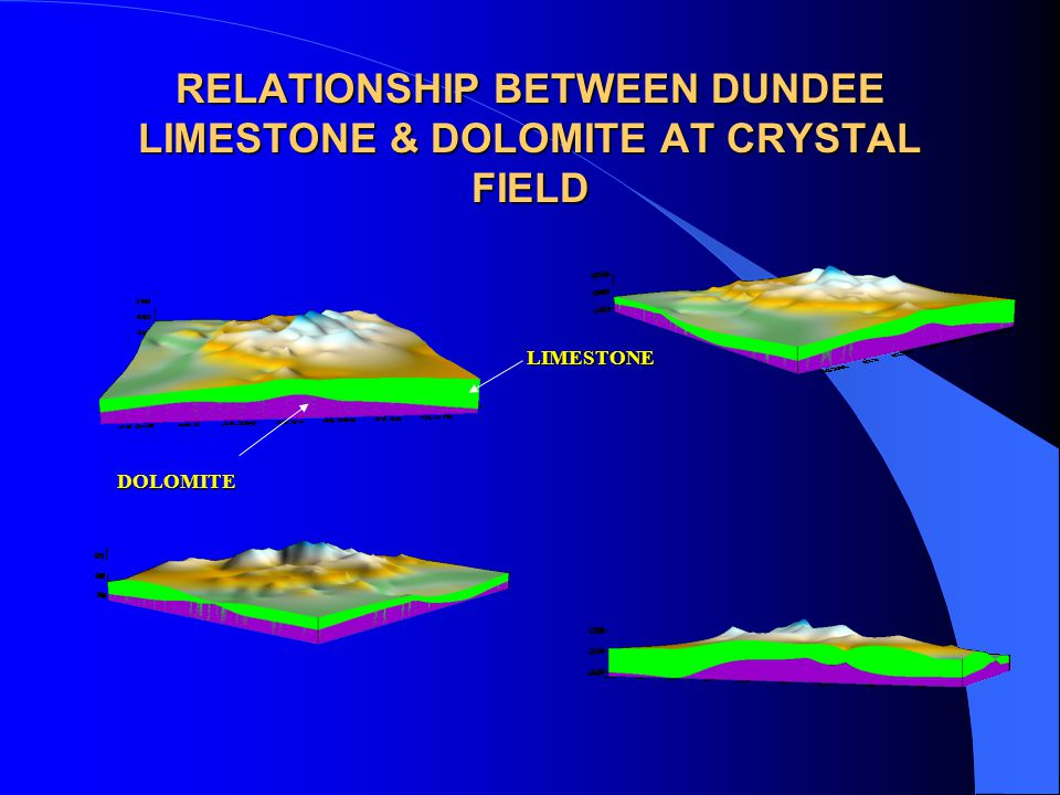 RELATIONSHIP BETWEEN DUNDEE LIMESTONE & DOLOMITE AT CRYSTAL FIELD DOLOMITE LIMESTONE