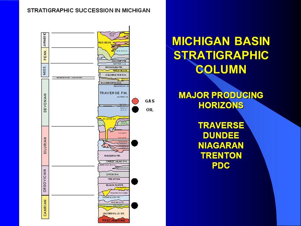 MICHIGAN BASIN STRATIGRAPHIC COLUMN MAJOR PRODUCING HORIZONS TRAVERSE DUNDEE NIAGARAN TRENTON PDC