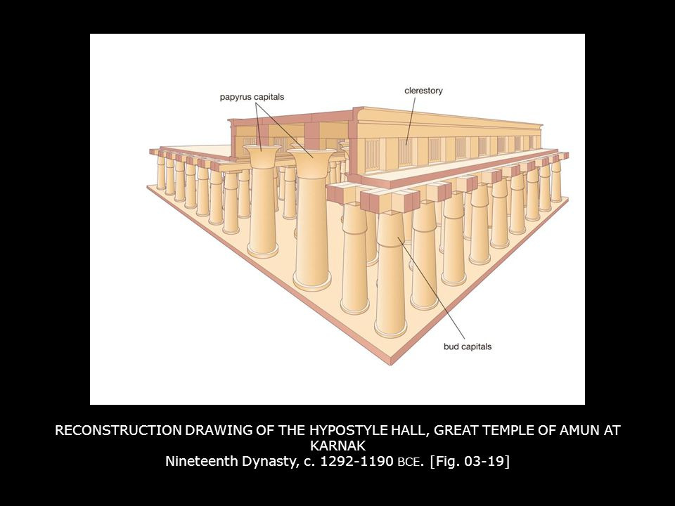 RECONSTRUCTION DRAWING OF THE HYPOSTYLE HALL, GREAT TEMPLE OF AMUN AT KARNAK Nineteenth Dynasty, c.