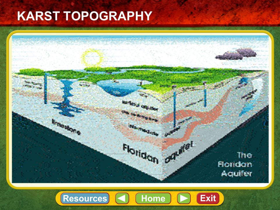 Groundwater Weathering and Deposition Section 10.2 Dissolution by Groundwater Karst topography A sinkhole is a depression in the ground caused by the collapse of a cave or by the direct dissolution of limestone by acidic water.