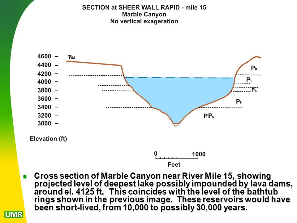 Cross section of Marble Canyon near River Mile 15, showing projected level of deepest lake possibly impounded by lava dams, around el.