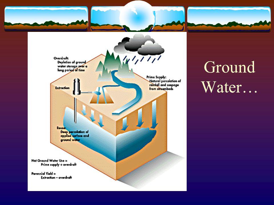 Ground Water…