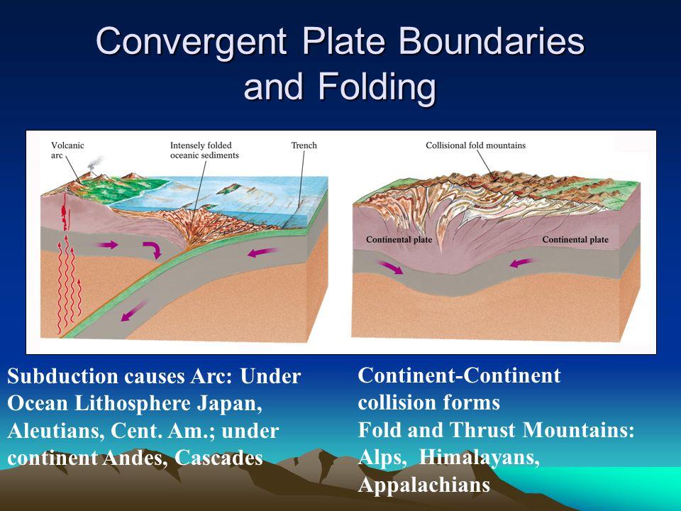 Convergent Plate Boundaries and Folding Subduction causes Arc: Under Ocean Lithosphere Japan, Aleutians, Cent.