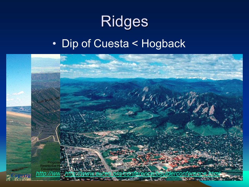 Ridges Dip of Cuesta < Hogback Copyright © J.