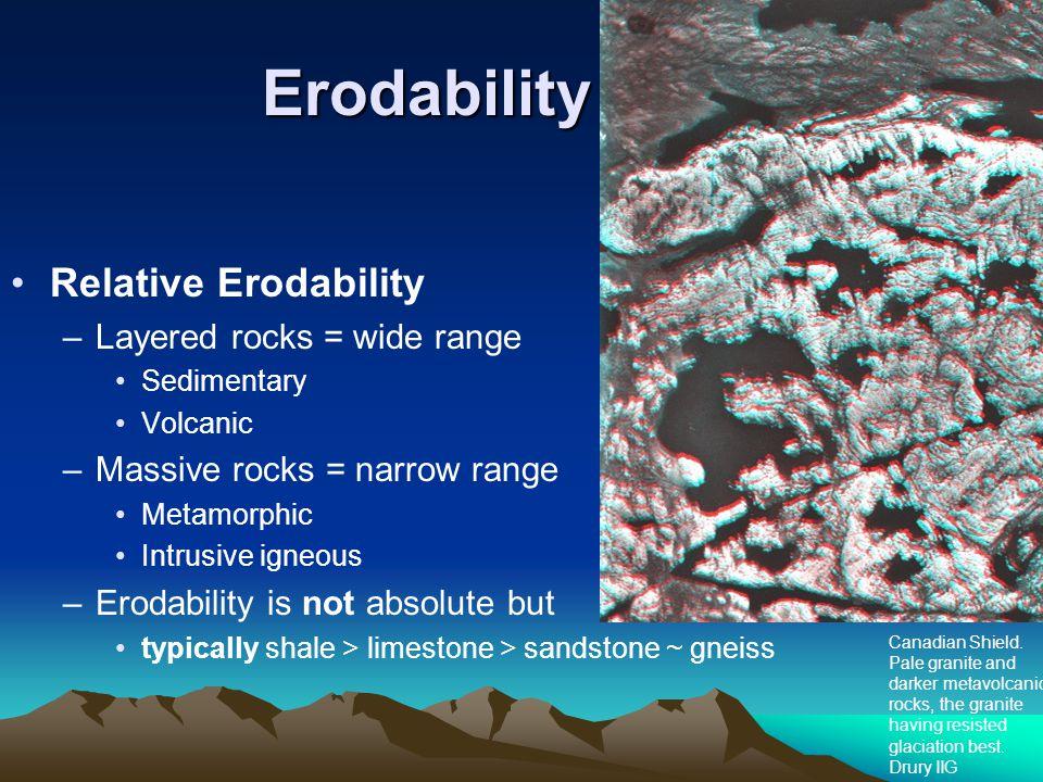 Erodability Relative Erodability –Layered rocks = wide range Sedimentary Volcanic –Massive rocks = narrow range Metamorphic Intrusive igneous –Erodability is not absolute but typically shale > limestone > sandstone ~ gneiss Canadian Shield.