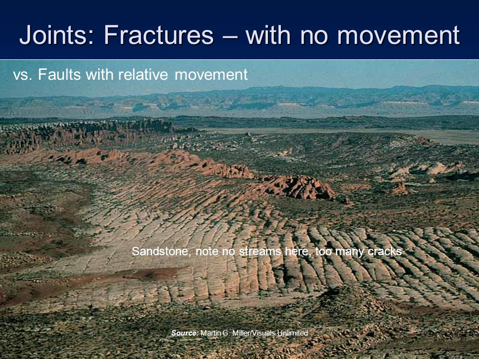 Joints: Fractures – with no movement Source: Martin G. Miller/Visuals Unlimited vs. Faults with relative movement Sandstone, note no streams here, too