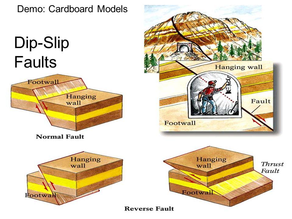 Dip-Slip Faults Demo: Cardboard Models