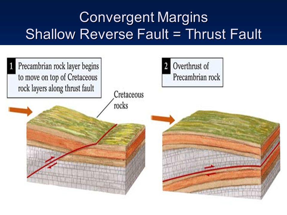 Convergent Margins Shallow Reverse Fault = Thrust Fault