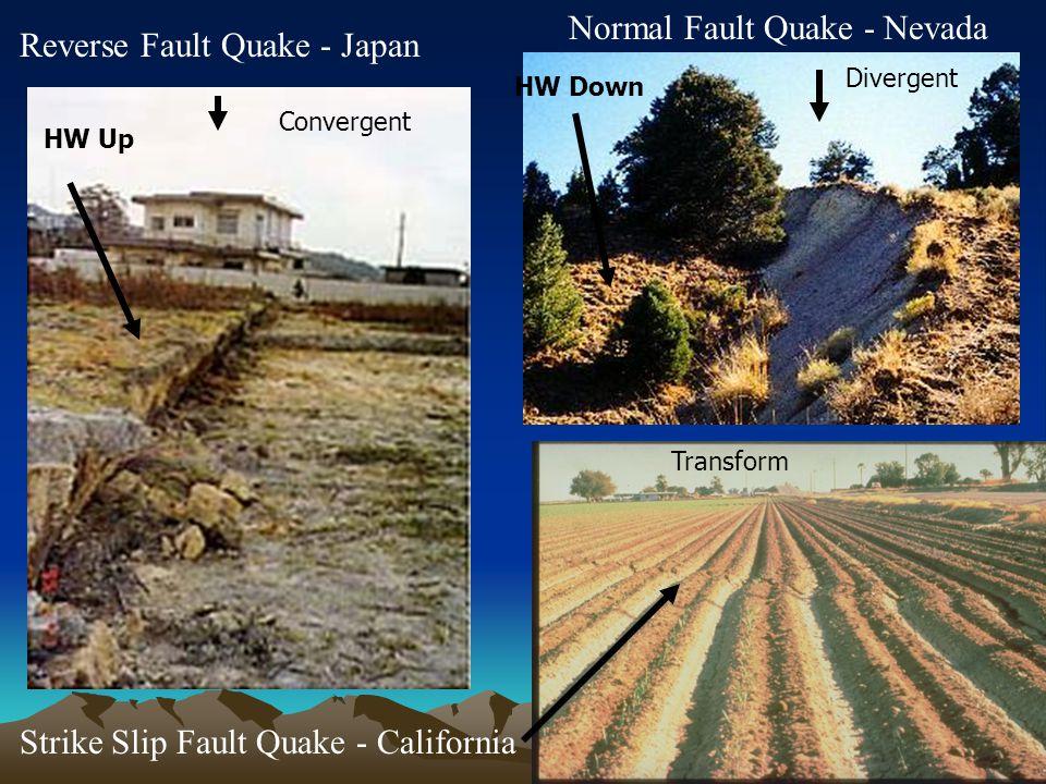 Normal Fault Quake - Nevada Reverse Fault Quake - Japan Strike Slip Fault Quake - California HW Down HW Up Convergent Divergent Transform