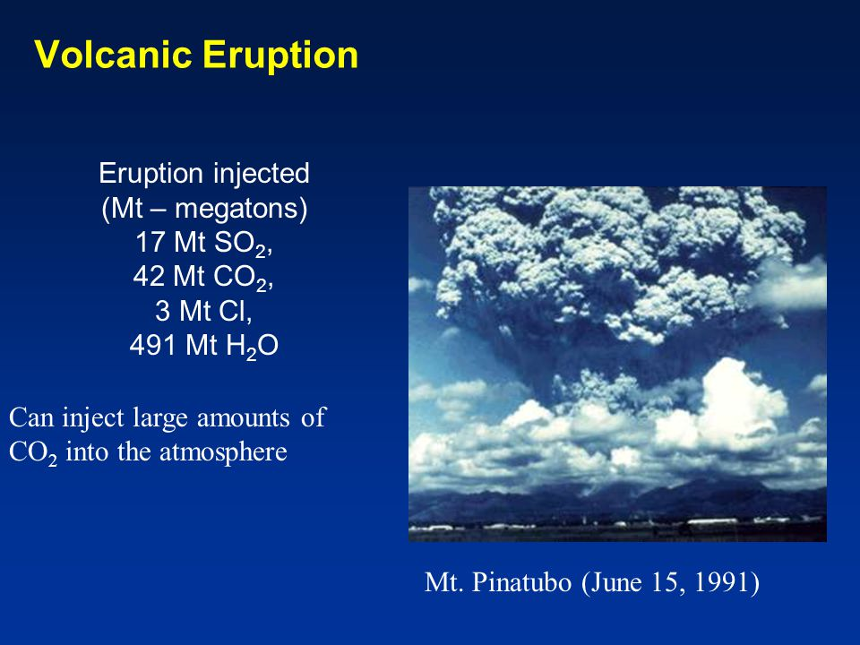 Volcanic Eruption Mt.