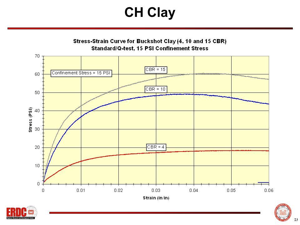 23 CH Clay