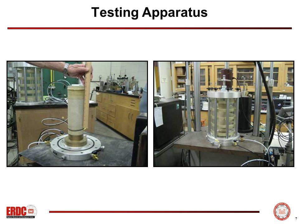 7 Testing Apparatus