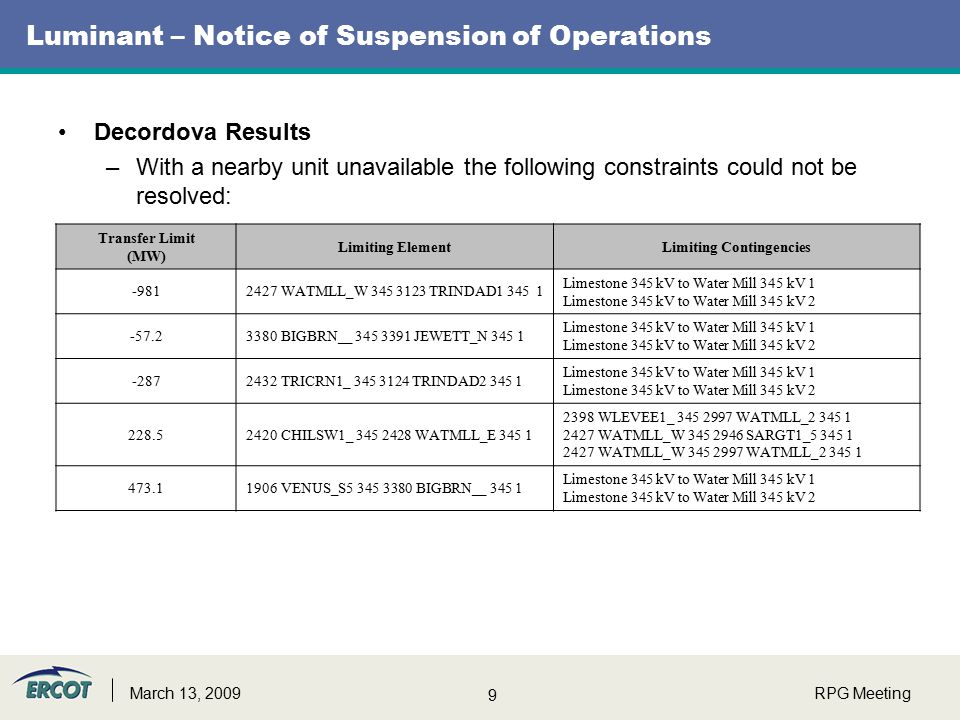 9 RPG MeetingMarch 13, 2009 Luminant – Notice of Suspension of Operations Decordova Results –With a nearby unit unavailable the following constraints