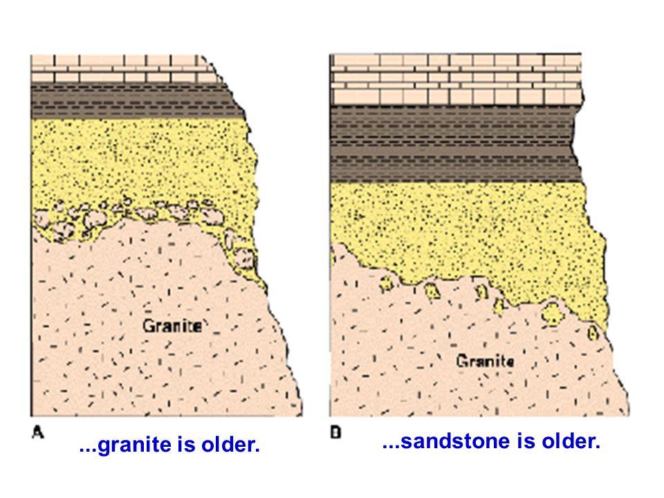 ...granite is older....sandstone is older.