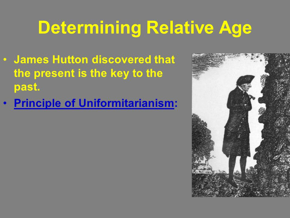Determining Relative Age James Hutton discovered that the present is the key to the past.
