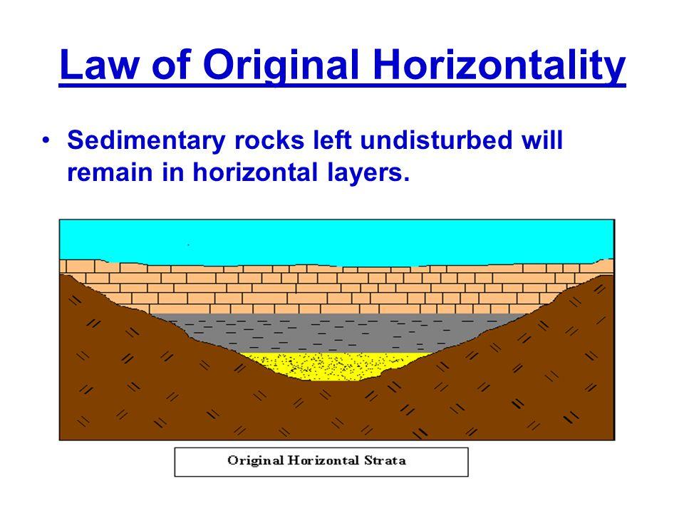 Law of Original Horizontality Sedimentary rocks left undisturbed will remain in horizontal layers.