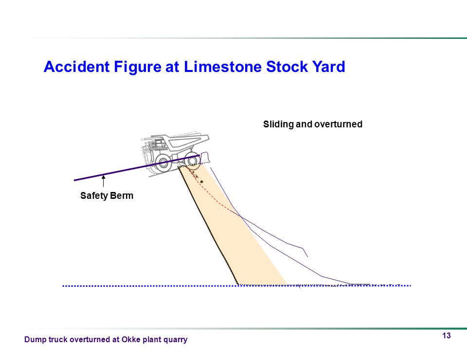 Dump truck overturned at Okke plant quarry 13 Accident Figure at Limestone Stock Yard Safety Berm Sliding and overturned