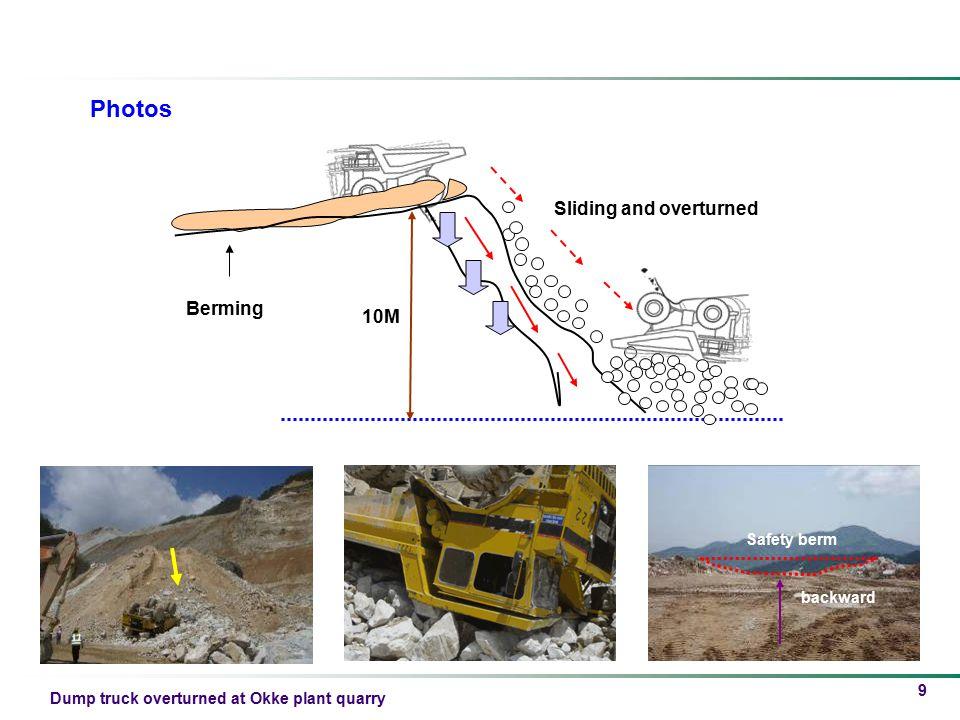 Dump truck overturned at Okke plant quarry 9 Photos Safety berm backward Berming 10M Sliding and overturned