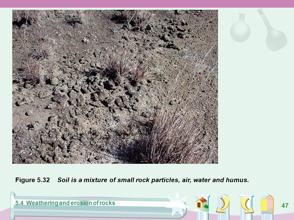 46 SOIL RocksRocks SmallerparticlesSmallerparticles SoilSoil break down into and become 5.4 Weathering and erosion of rocks