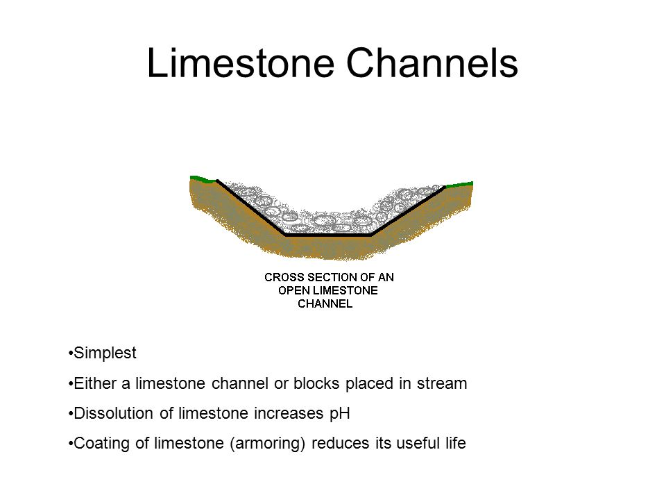Limestone Channels Simplest Either a limestone channel or blocks placed in stream Dissolution of limestone increases pH Coating of limestone (armoring) reduces its useful life