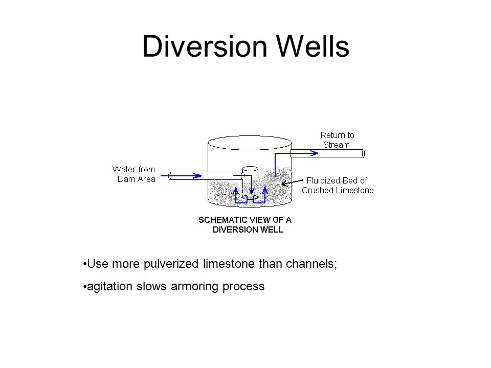 Diversion Wells Use more pulverized limestone than channels; agitation slows armoring process