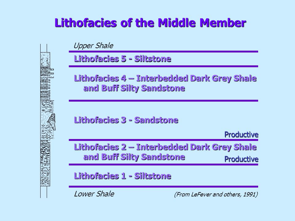 Lithofacies 5 - Siltstone Lithofacies 4 – Interbedded Dark Grey Shale and Buff Silty Sandstone Lithofacies 3 - Sandstone Lithofacies 2 – Interbedded Dark Grey Shale and Buff Silty Sandstone and Buff Silty Sandstone Lithofacies 1 - Siltstone (From LeFever and others, 1991) Lower Shale Upper Shale Lithofacies of the Middle Member Productive Productive