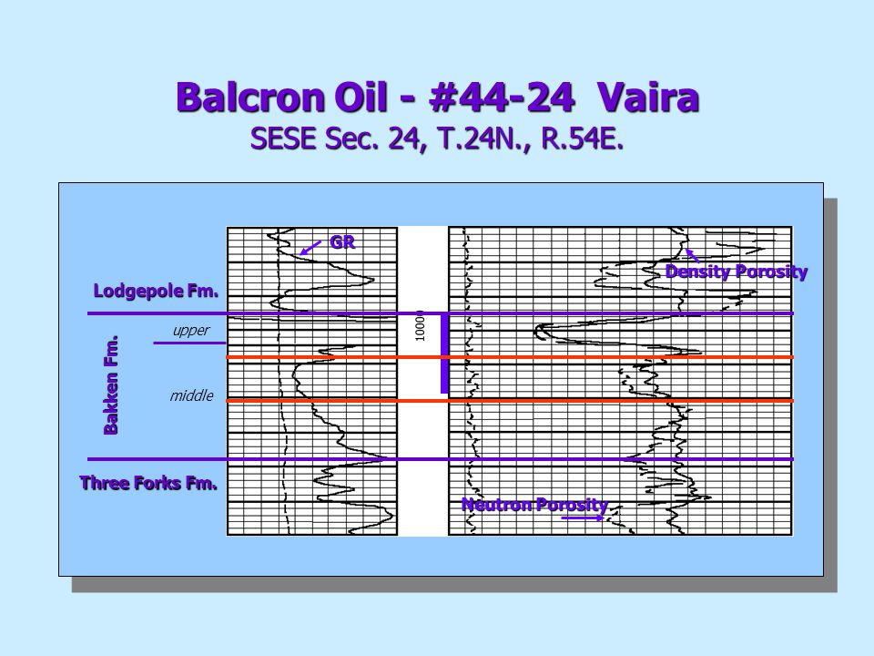 Balcron Oil - #44-24 Vaira SESE Sec. 24, T.24N., R.54E.