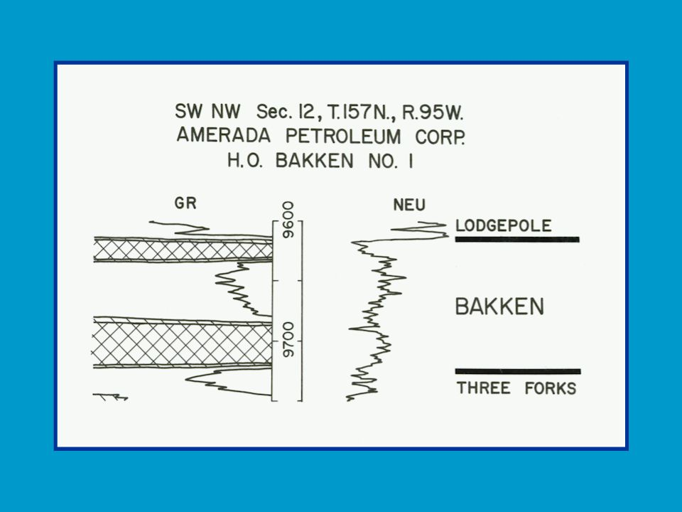 Isopach of the Bakken Formation
