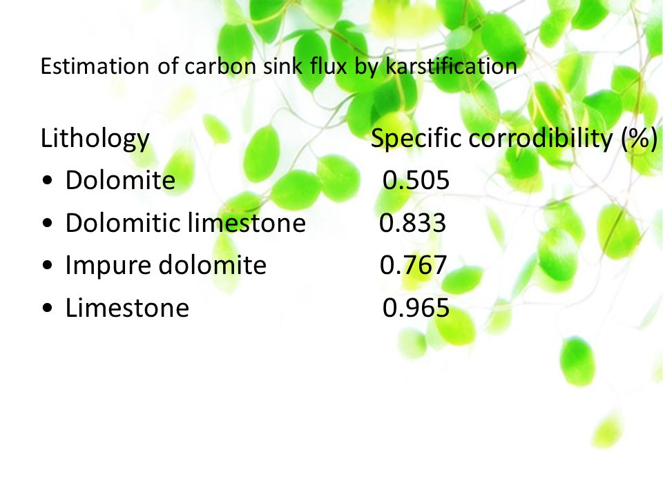 Estimation of carbon sink flux by karstification Lithology Specific corrodibility (%) Dolomite 0.505 Dolomitic limestone 0.833 Impure dolomite 0.767 Limestone 0.965