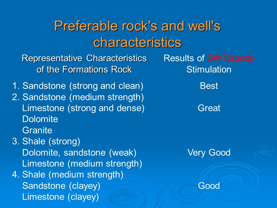 Preferable rock s and well s characteristics Representative Characteristics of the Formations Rock Results of SWTorpedo Stimulation 1.Sandstone (strong and clean) 2.Sandstone (medium strength) Limestone (strong and dense) Dolomite Granite 3.